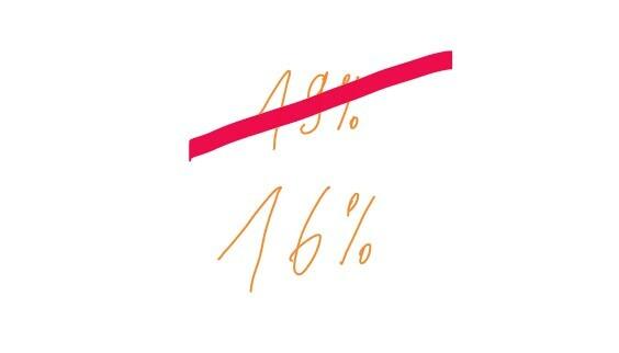 Senkung der Mehrwertsteuer / Preise alle reduziert -